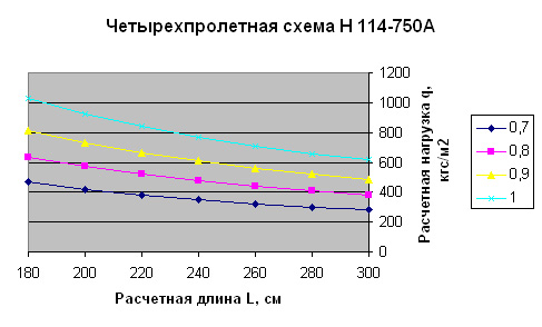 pl-N1-05