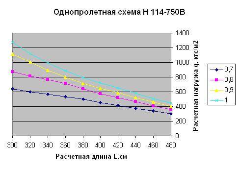 pl-N1-06