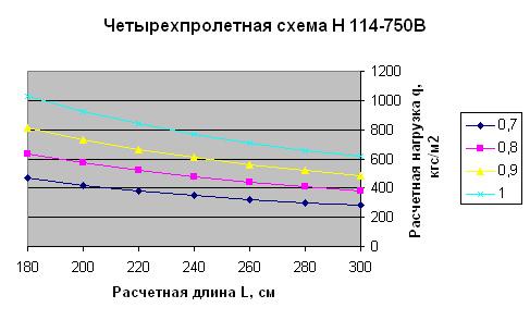 pl-N1-09