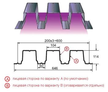 pl-N2-1