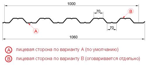 pl-N10-01